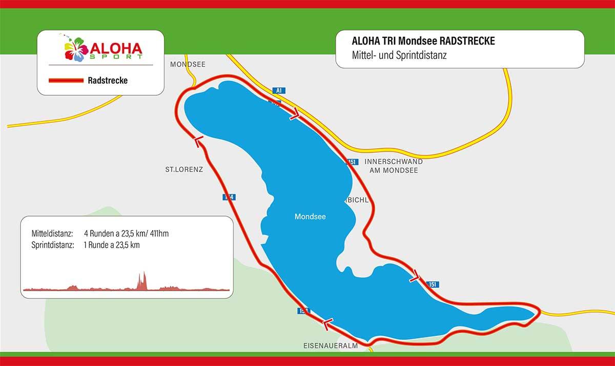 Radstrecke ALOHA TRI Mondseeland